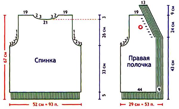 Реставрация изделий из меха(замена шкурок,замена меховых изделий.