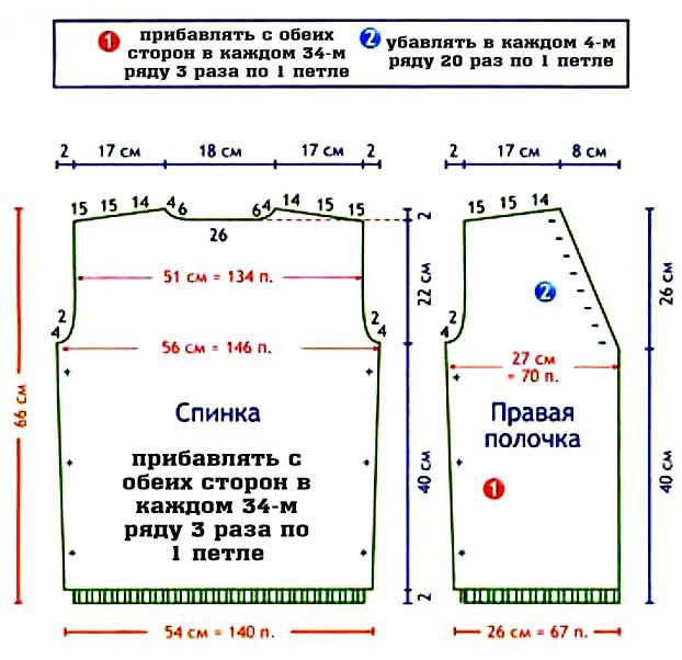 Схемы для вязания спинки спицами 794