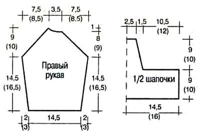 Инструкция по эксплуатации лебедок 200