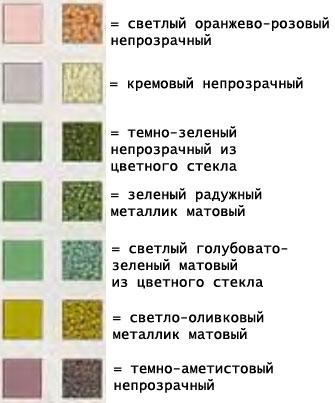 Автор: Энн Бенсон Издательство: Ниола 21 век Год: 2005 Страниц.