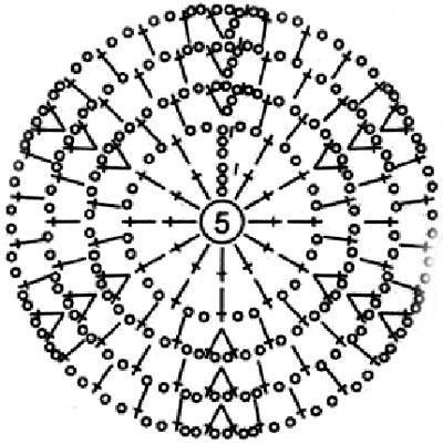 Для вязания берета Вам потребуется:* 200 г фасонной пряжи с длинным ворсом;* крючок 3. Вяжите круг по схеме...