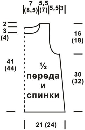 Выкройка круглого воротника на блузку