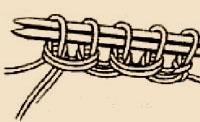 Крестообразный набор петель