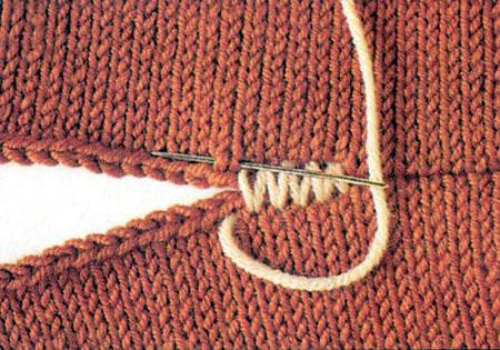 Сшивание плечевых швов вязаных изделий