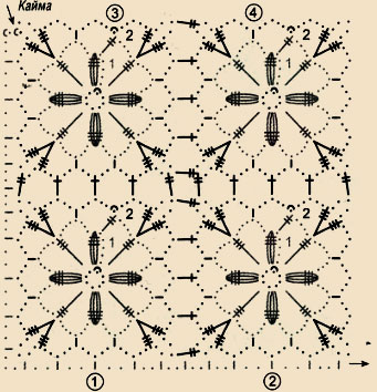 Схемы вязания мотивов для пончо.