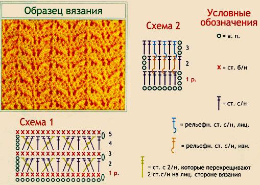Узоры для вязания детских штанов спицами