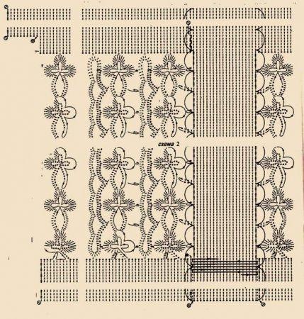 Для.  Описание выполнения работы по изделию Ажурная сумка. вязания...