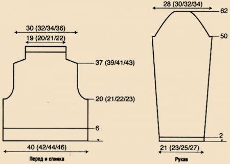 Шарф, снуд и палантин спицами или крючком - схемы вязания и описание можно связать шарф крючком, замысловатый и...