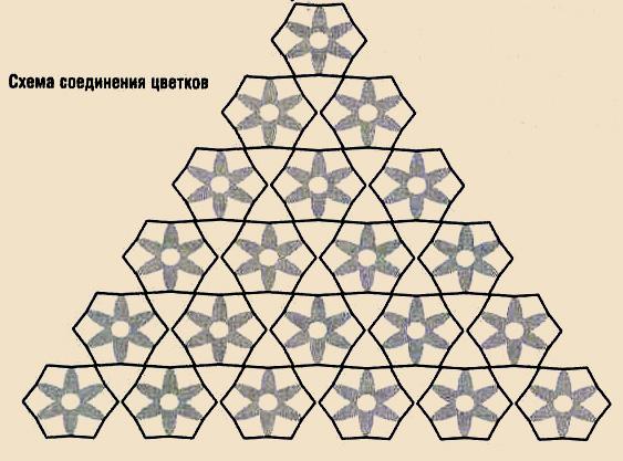Выкройка.  Сборка и обработка.  Плавки: для отделки выполнить 24 цветка, соединить их в один ряд, присоединив...