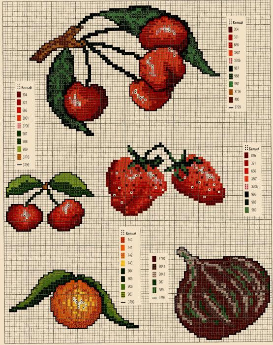 Схемы вышивки фруктов