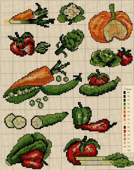 крестом схемы с овощами вышивка