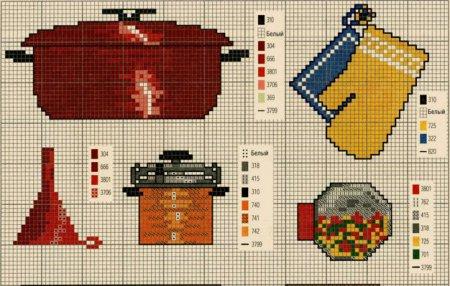 Схемы вышивки крестом кухонных