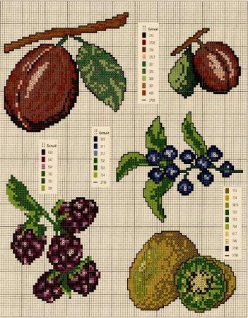 Вышивка крестом. Схемы вышивки фруктов