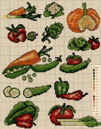 Вышивка крестом. Схемы вышивки овощей