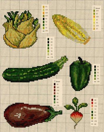 Вышивка крестом.  Схемы вышивки овощей.