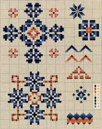 Вышивка крестом. Схемы вышивки узоров