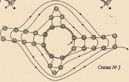 схема американский жгут из бисера.