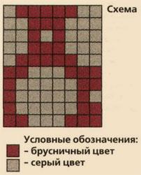 Вязание на спицах орнаментом