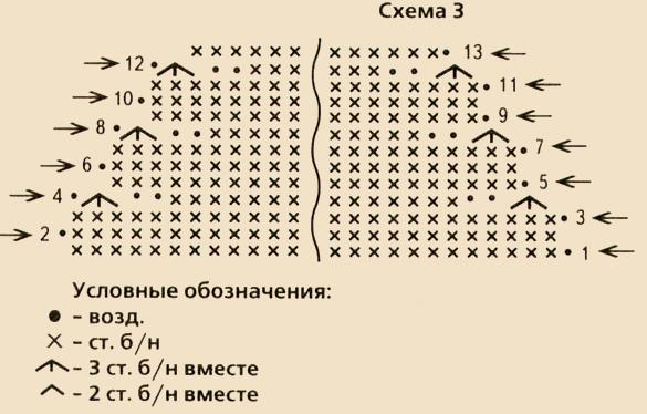 ВЯЖЕМ ПИНЕТКИ-КЕДЫ.  Подошва: вяжите по схеме 1. Затем стенки подошвы вяжите по кругу 5 рядов ст. б/н.