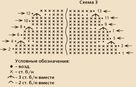 диетологический центр харьков