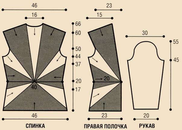 Выкройка платья в греческом стиле и