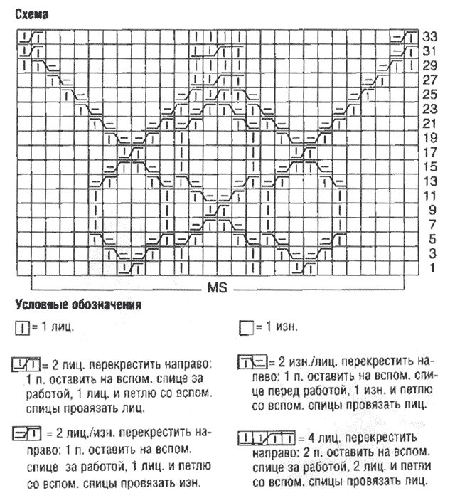 схема пуловера - схема узора