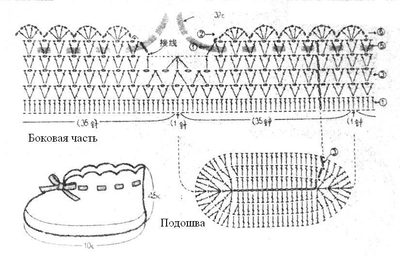схема вязания детских пинеток