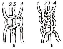 схема плетения шамбалы