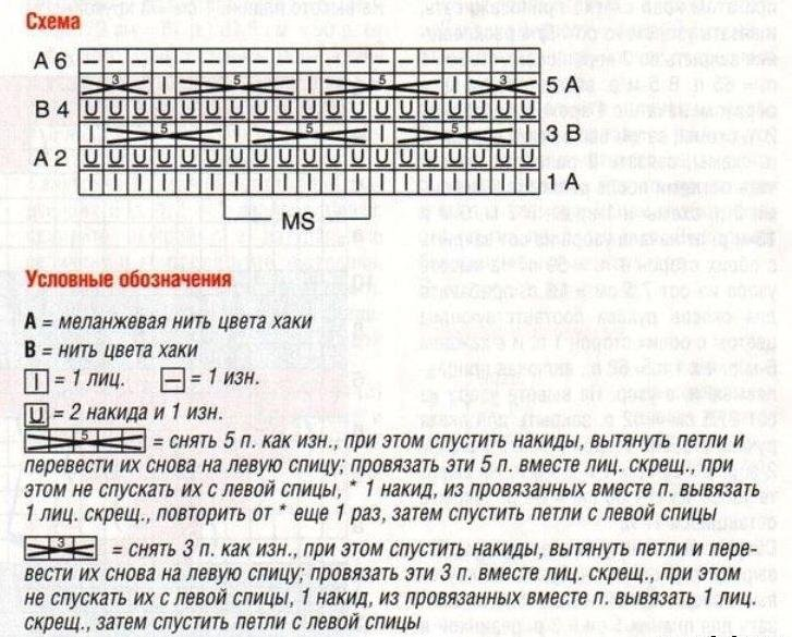 Подробная схема вязания лёгкого женского ажурного свитерка спицами