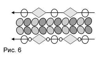 схема плетения 6