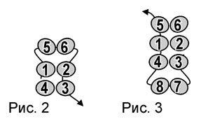 схема плетения 2 и 3