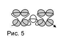 схема плетения 5
