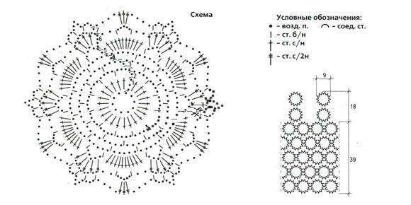 Схема вязания топа из круглых мотивов