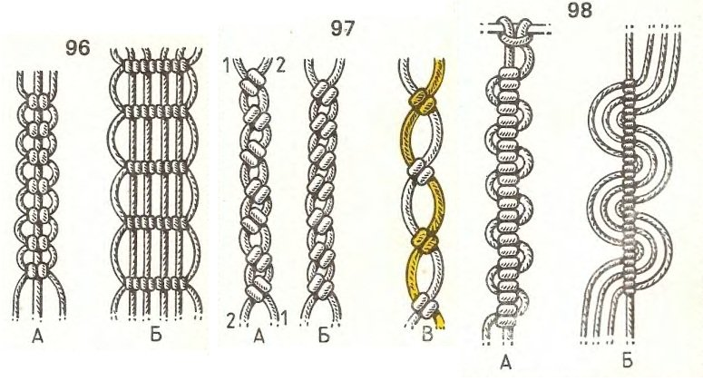 базовые узелки макраме