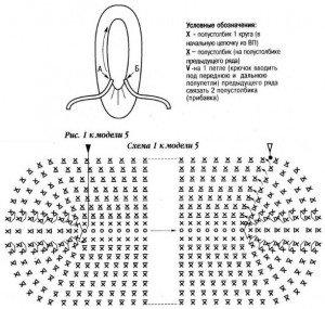 Схема и выкройка Тапочки крючком