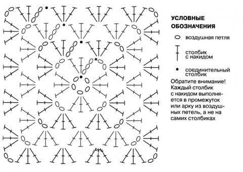 Схема квадрата1