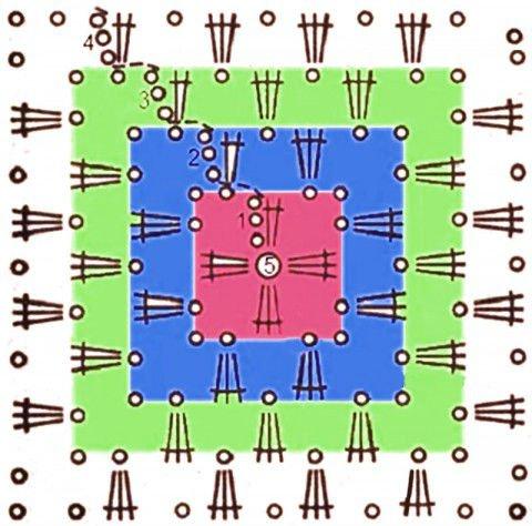 Схема квадрата3