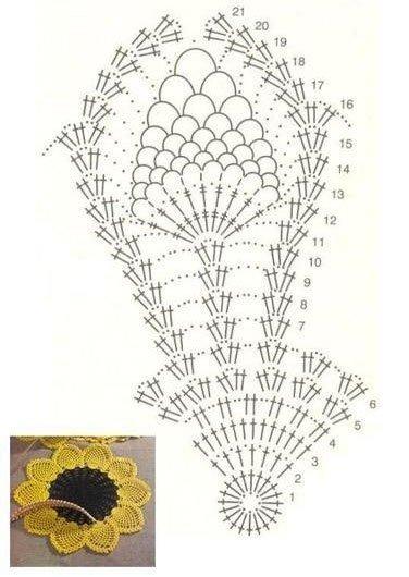 Схема салфетки-подсолнуха