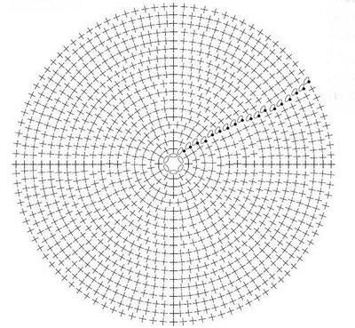 Схема кругового вязания
