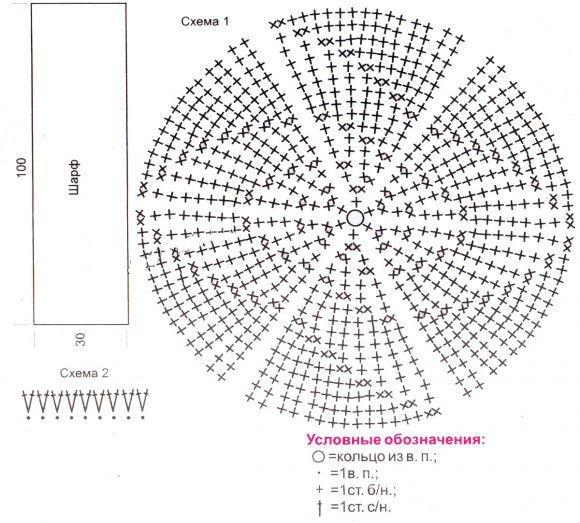 схема вязания комплекта