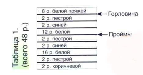 таблица цвета 1