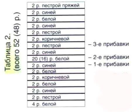 таблица цвета 2