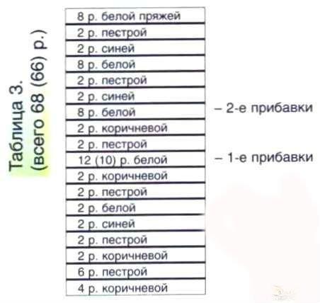 таблица цвета 3