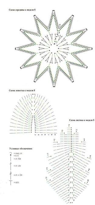 Схема вязания броши в виде