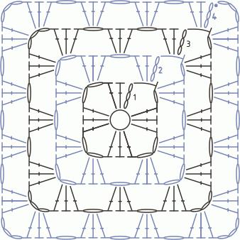 Схема вязания сумки из квадратов