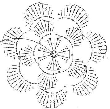 Схема вязания детской шапочки