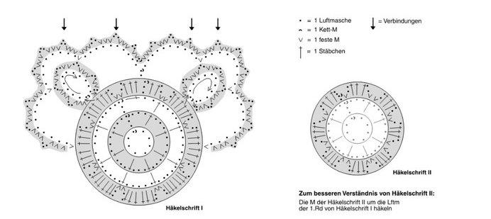 Схемы вязания пышных цветков крючком