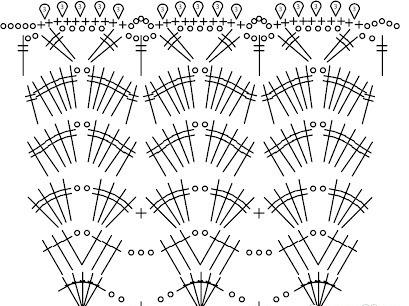 Схема вязания рюша