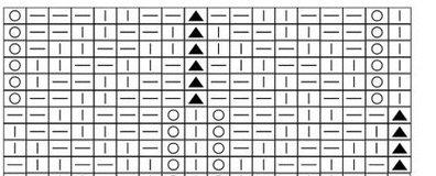 Схема вязания основной части