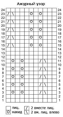 Схема вязания ажурного рисунка